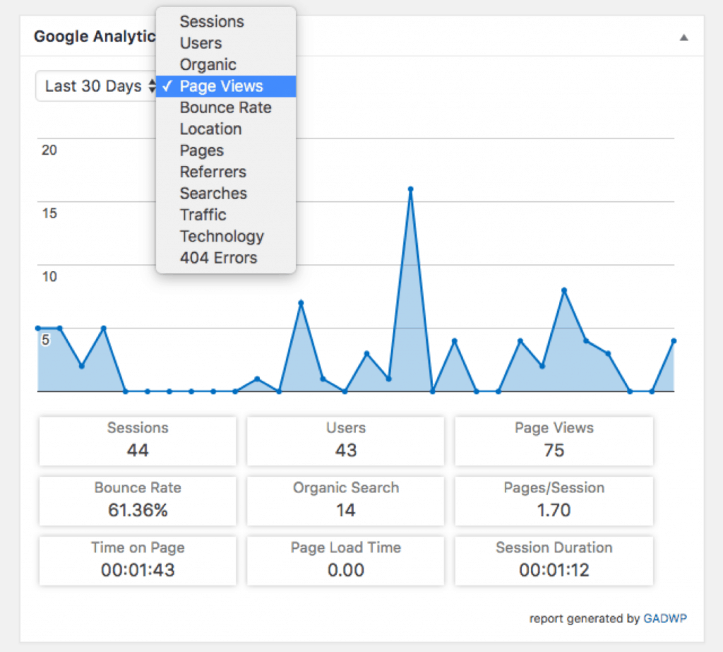 WordPress Google Analytics plugin - de complete gids voor 2019 2